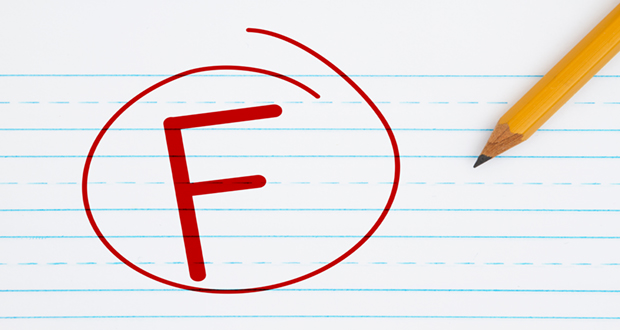 Getting A Grade F Retro Lined Paper With A Pencil With Text F And A