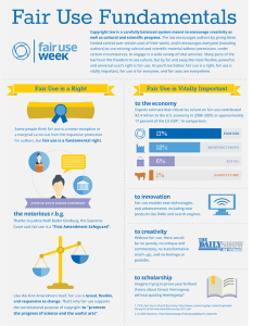 Fair Use Fundamentals Infographic 1