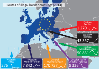 The routes of illegal entries in the year 2014