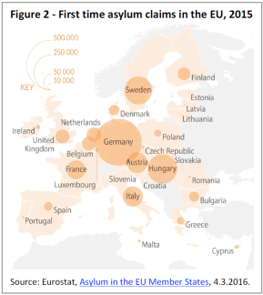 First time asylum claims in the EU, 2015