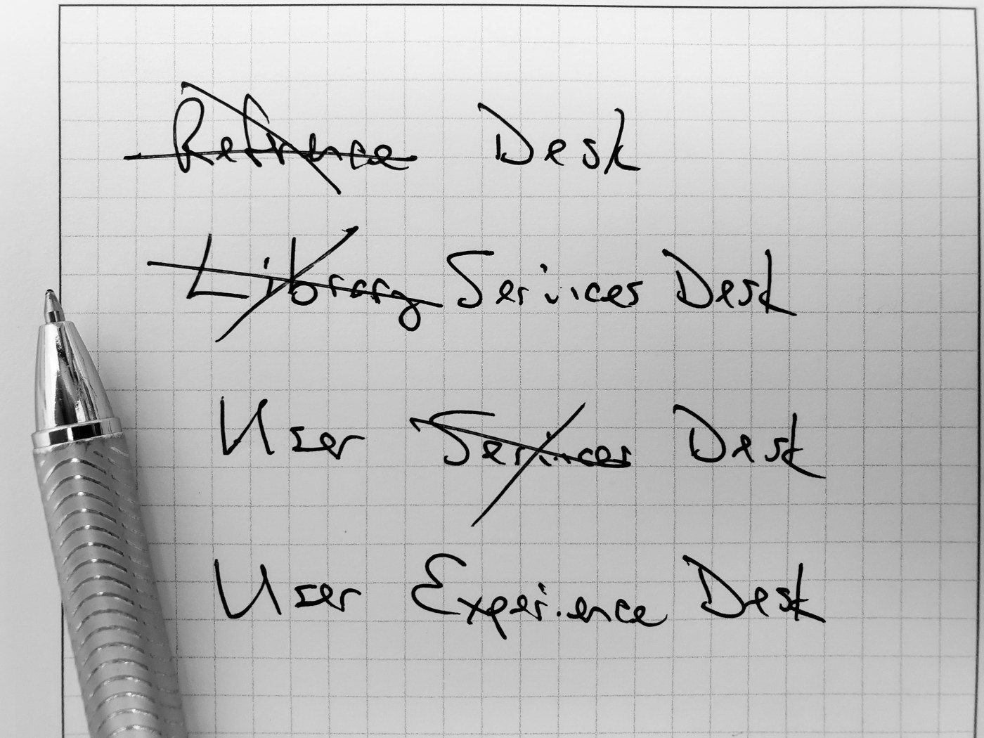 "A picture of a notepad with writing of ""user experience desk"""