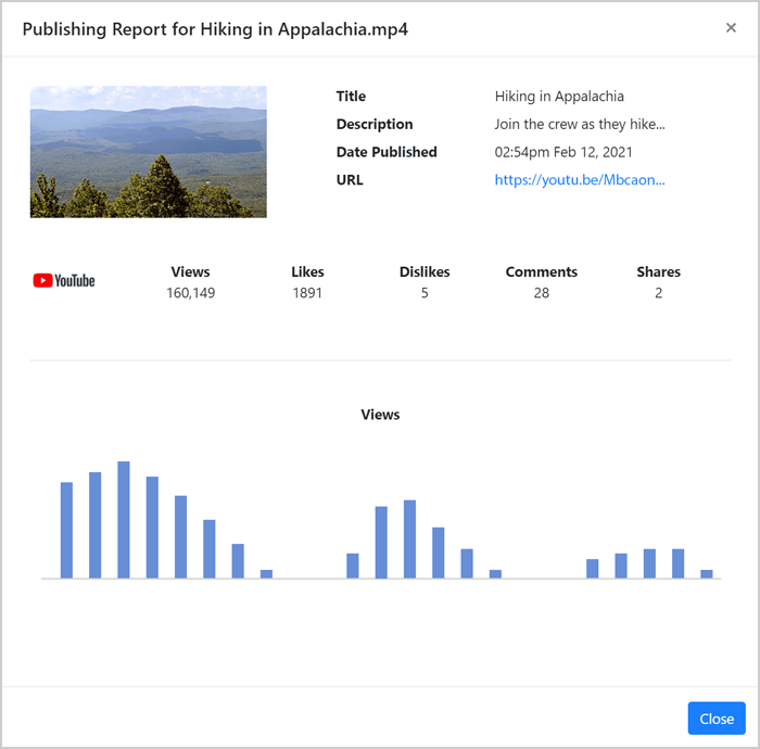 Statistics after publishing a video to YouTube