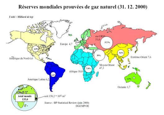 Réserve gaz dans le monde 2013