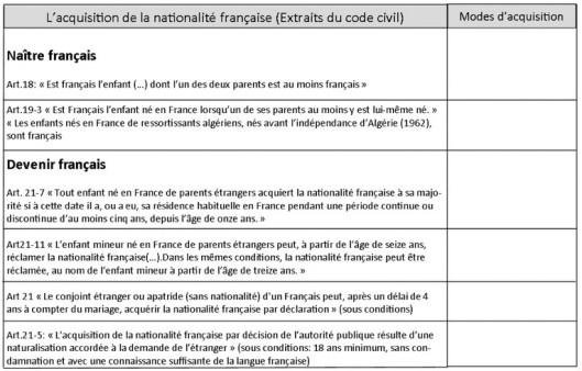 Francais Francais 1