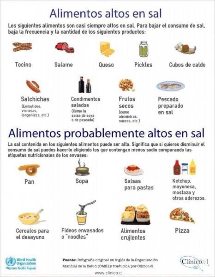 alimentos con sal oculta