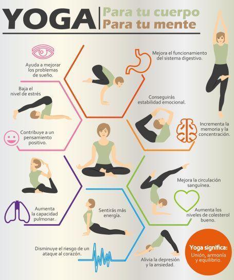 Medidas para combatir el estres, el yoga. Estilo de vida saludable