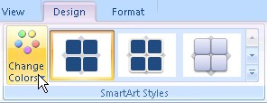 "Fig. 4. The ""Design"" ribbon has tools for enhancing your SmartArt graphic."