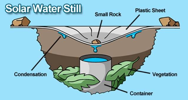 Mendapatkan air dalam kondisi darurat dengan cara Evaporasi
