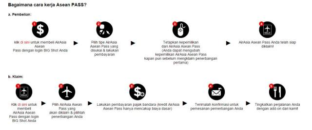 How Air Asia Asean Pass works! Pass! </figcaption></figure> <h3><span class=