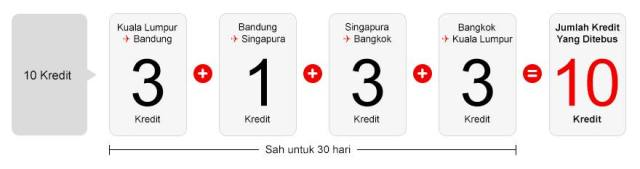 Air Asia Asean exchange scheme The possible pass for you to do for Air Asia Asean Pass 10 credits
