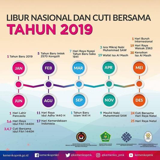 Daftar Cuti Bersama Di Kalender Nasional 2019 Dari Instagram @kemenko_pmk