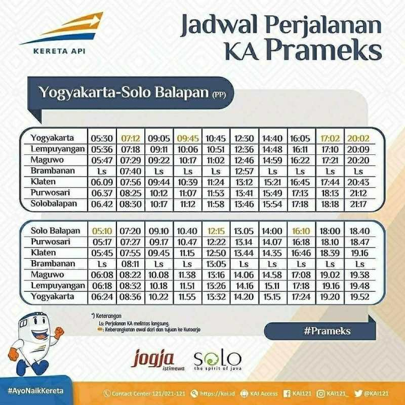Jadwal Prameks, Jadwal Kereta Prameks Jogja Solo Kutoarjo Terbaru Tahun 2019