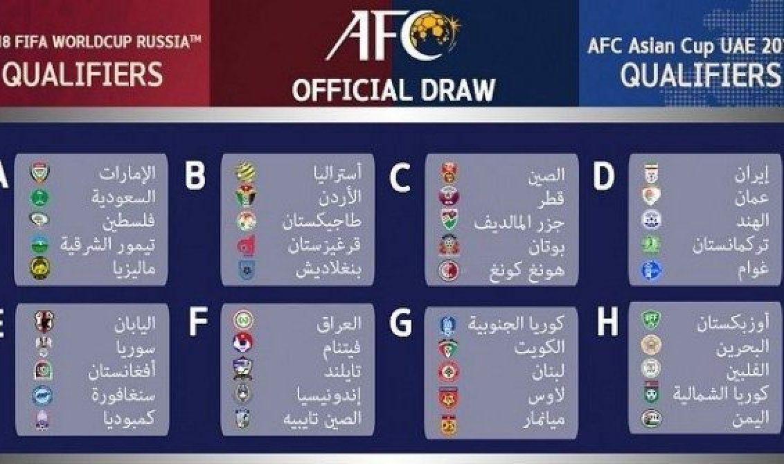 قرعة التصفيات الآسيوية المؤهلة لكأس العالم 2018 قناة ليبيا