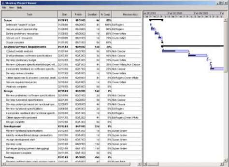 Steelray Project Viewer 2021.11.94 With Crack Full [Latest]