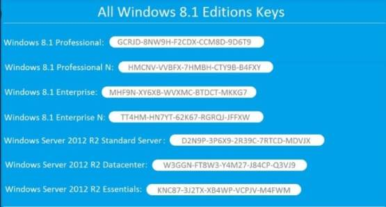 Windows 8.1 Product Key Generator + Full Cracked 2020