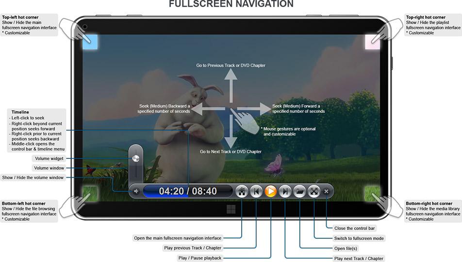 Zoom Player MAX 16.0 Crack Registration Key + Full Version