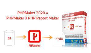 e-World Tech PHPMaker 2021.0.9 Crack+LIcense Key[Latest] Free