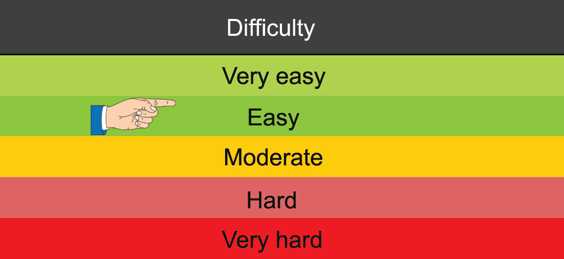 Easy - DMV Test difficulty grading by licenseroute