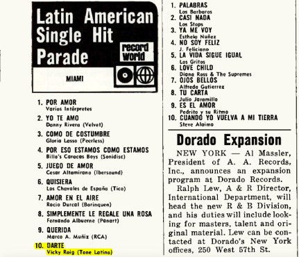 Latin American Single Hit Parade w/ Vicky Roig on Tone Latino – Record World (1969)
