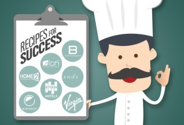 Is Your IP an Ingredient for Big Profits?