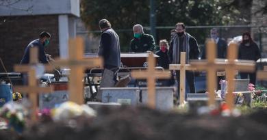 A casi seis meses de confinamiento, Argentina supera los 10 mil decesos por COVID