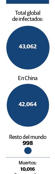 Por epidemia, empresas chinas piden salvavidas