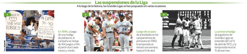 Grandes Ligas retrasa inicio de temporada durante ocho semanas