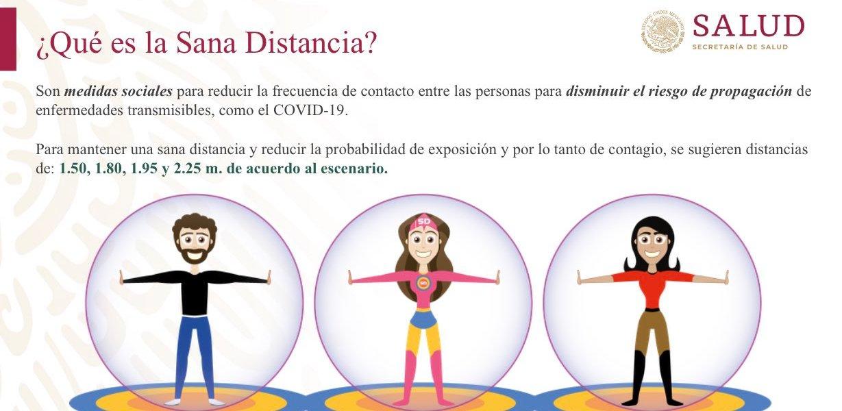 'Susana Distancia', la heroína contra la propagación del COVID-19