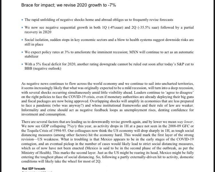 JP Morgan baja expectativa de crecimiento para México de -1.8% a -7.0%
