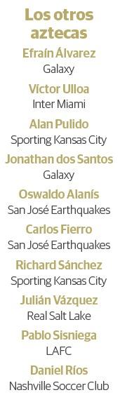 Con 3 mexicanos entre los más caros, arranca temporada 25 de MLS