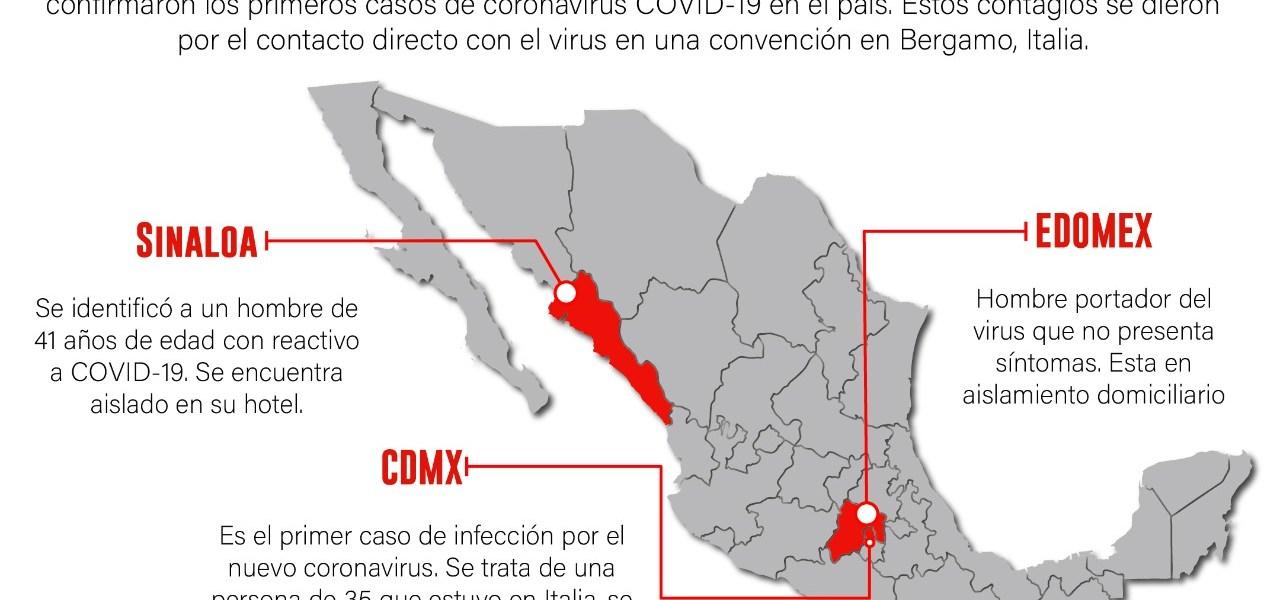 Así fue como llegó a México el Covid-19