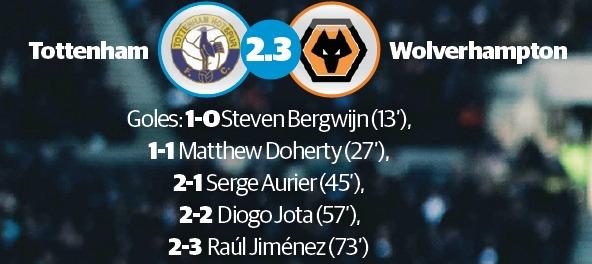 Raúl Jiménez hace gol a Spurs e iguala su mejor año
