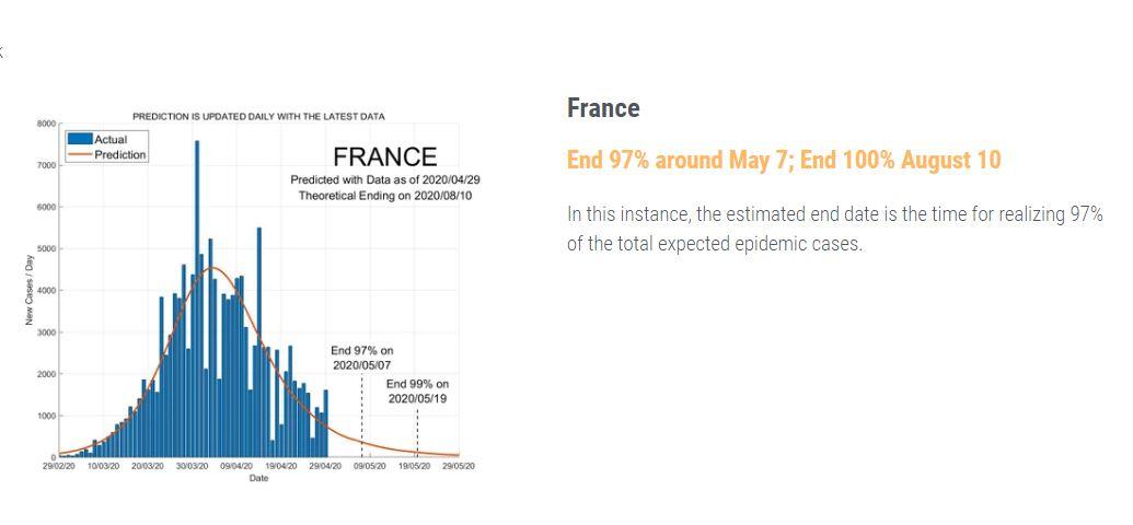 Extiende Francia cuarentena hasta el 24 de julio
