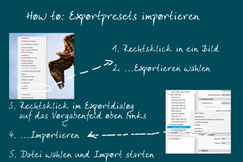 Lightroom Exportpreset importieren