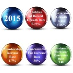 2015 Mormon Stat Report