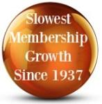 2015 Mormon Stats Membership Growth