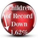 2015 Mormon Stats Report CoR