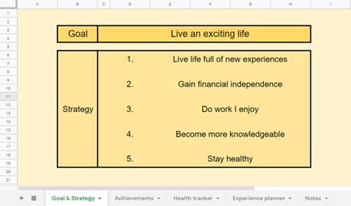 Using Google Sheets to make a life plan