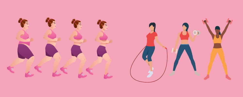Benefits of Exercising After Pregnancy picture shows the results