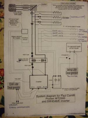 Wind turbine wiring diagram | Life at the end of the road