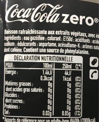 「無糖可樂」真的0卡路里嗎?可以無限喝嗎?Coke zero營養成分表