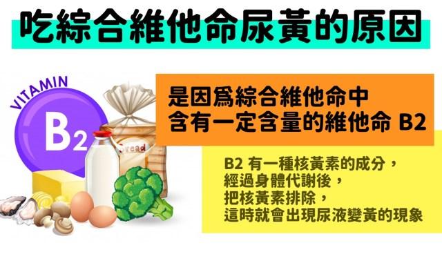 吃綜合維他命尿黃的原因