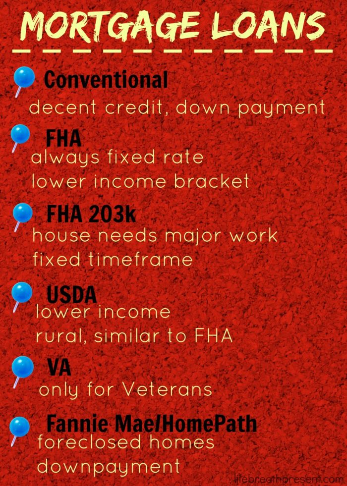 mortgage, loans, house, buying a house, fha, conventional, fha 203k, usda, va, fannie mae homepath, downpayment, credit, rural, income, veterans