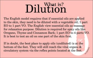 What is dilution