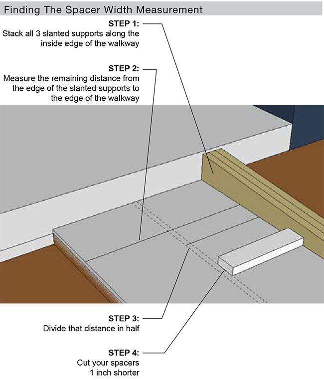 Wheelchair Accessible Ramps Free Building Plans DIY Ramps Finding The Spacer Width