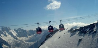 Mont Blanc by Cable Car