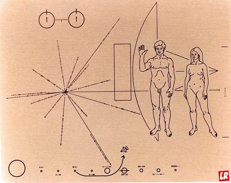 внеземная цивилизация, визуализация данных
