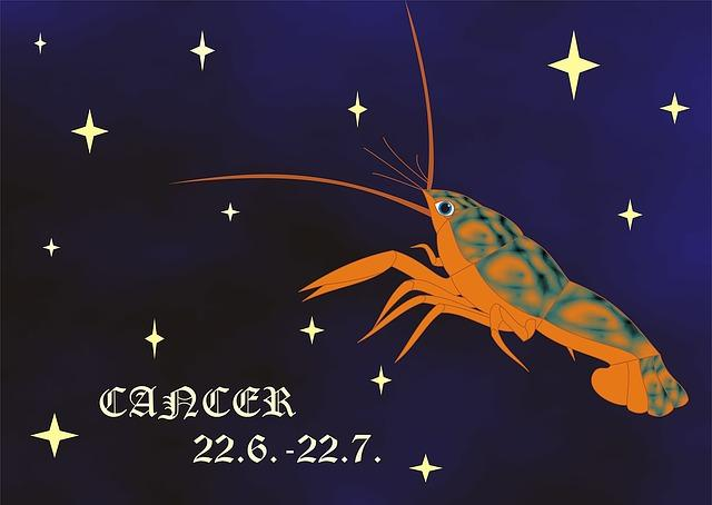 Бизнес-гороскоп на неделю 19-25 апреля 2021, Рак, сегодня