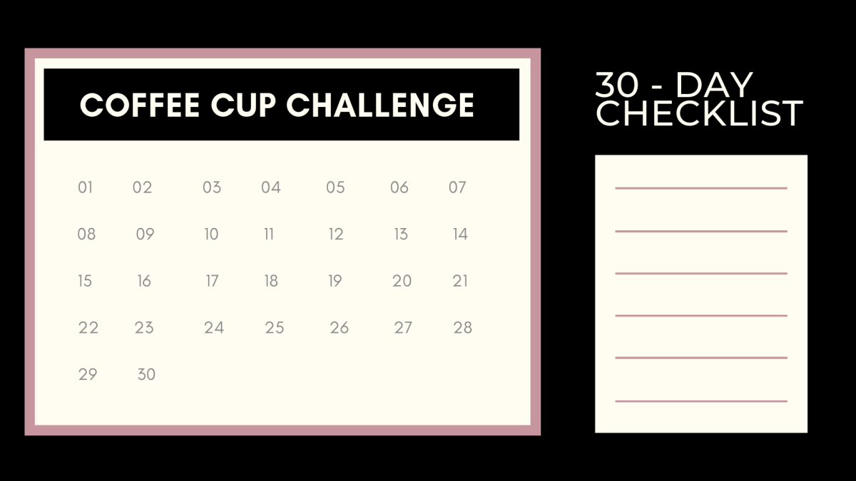 reusable coffee cup challenge for the coffee obsessed people wanting to be more eco-friendly and develop conscious habits.