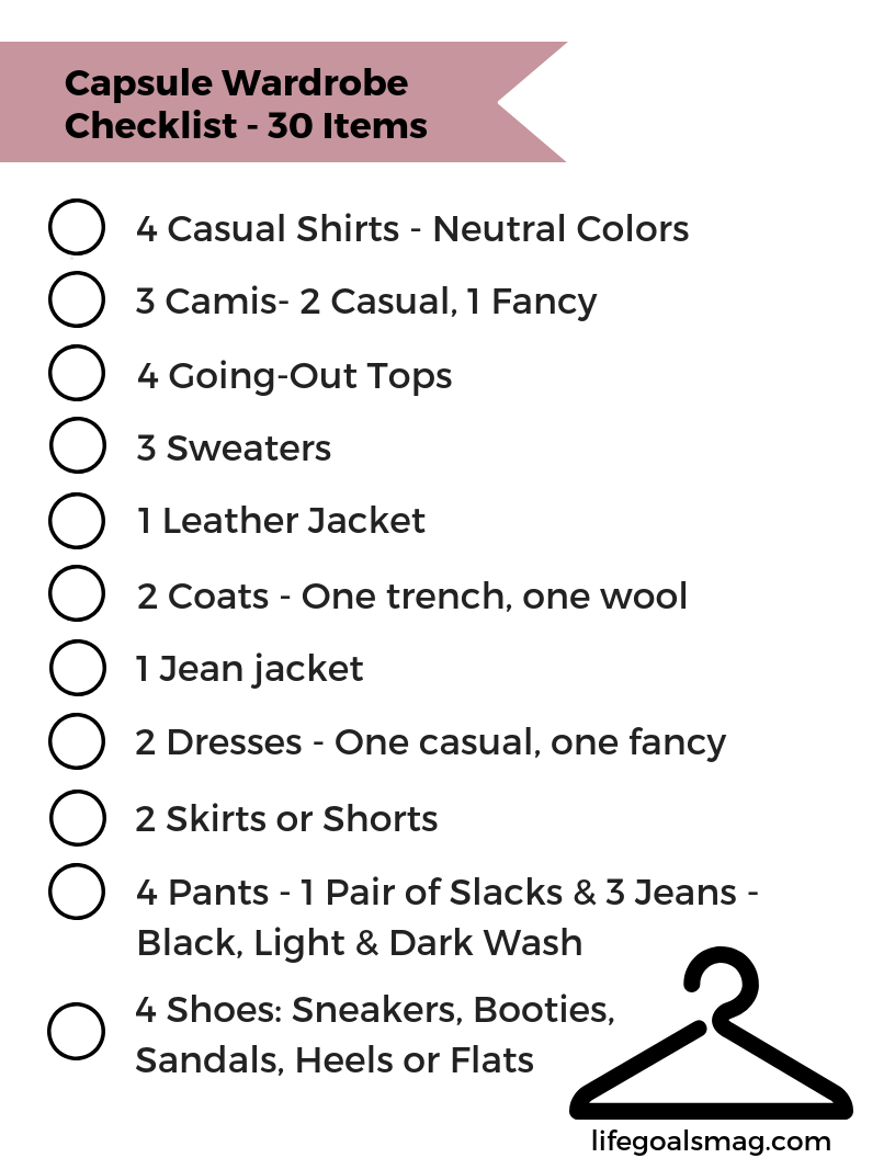 a capsule wardrobe 30 items or less checklist for throughout the seasons. staple items that must be included in your minimalist wardrobe